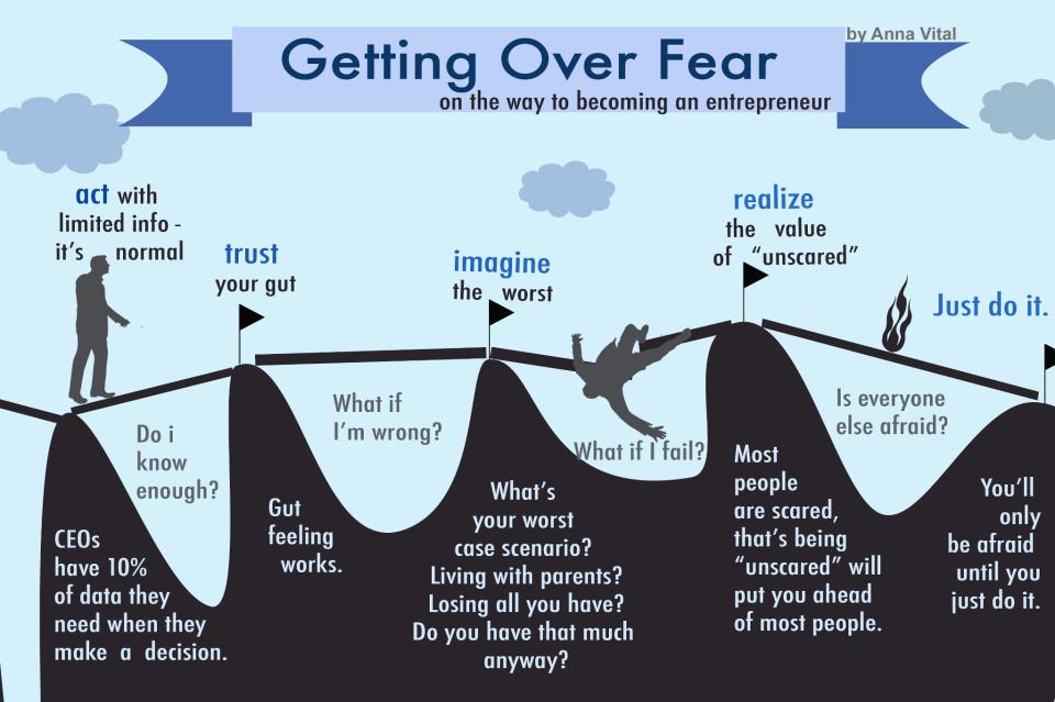 fear-entrepreneur
