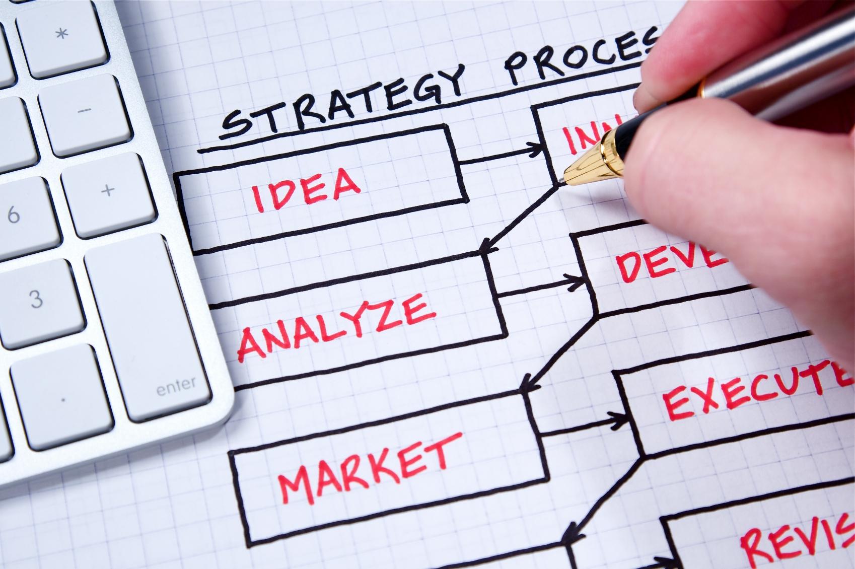 Developing A Strategic Plan As An Artist Or Designer Atim Annette Oton