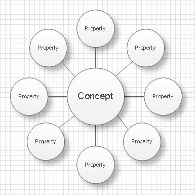 design wednesdays vision map atim annette oton. Black Bedroom Furniture Sets. Home Design Ideas